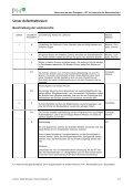 Aufenthaltsraum gestalten - Seite 2