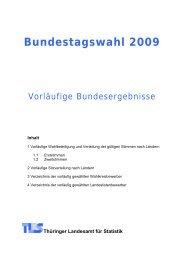 Bundestagswahl 2009 - Wahlen in Thüringen
