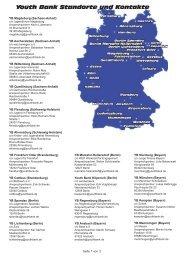 Youth Bank Standorte und Kontakte