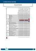 leitungen für den schiffbau - Handling - Seite 7