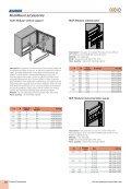 Power & Distribution - Eldon - Page 4