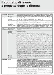 Il contratto di lavoro a progetto dopo la riforma - UILA Potenza