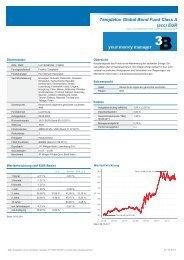 Templeton Global Bond Fund Class A (acc) EUR