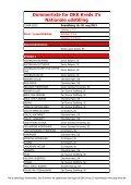 Se dommerlisten her - DKK National udstilling - Page 2