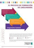 INGLÉS EN INGLATERRA 2013 - Linguarama - Page 4