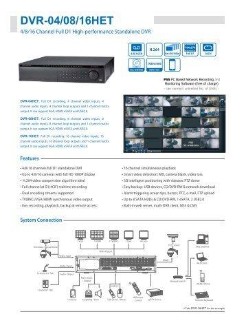 digital video recorder h 264 dvr instructions