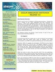 Switchvox SMB 4.0 Overview - Starnet Data Design, Inc