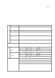 平成24年度老人クラブ補助金交付申請書 - 長岡市