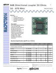 HybriX® 3dB & DIRECTIONAL COUPLERS - RfMW