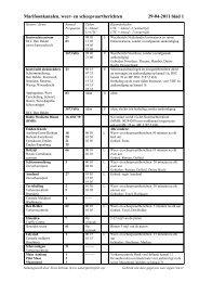 Marifoonkanalen, weer- en scheepvaartberichten 29-04-2011 blad 1