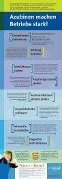 Azubinen machen Betriebe stark! - Kontaktstellen Frau und Beruf ...