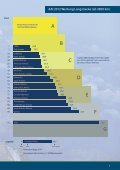 atmosfair Airline Index 2012 - Seite 5