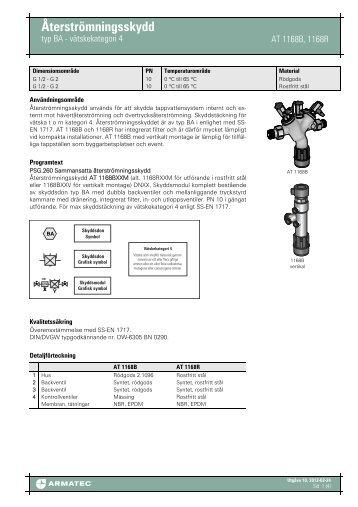 Produktbladför Återströmningsskydd - typ BA - Armatec