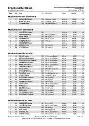 2013-03-09 Ergebnisliste Musikrennen 2013 Klassenwertung