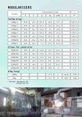Modyfikatory i sferoidyzatory.pdf - Ferro-Term - Page 2