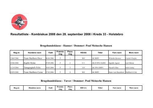 Brugshundeklasse - Tæver / Dommer: Poul Meineche Hansen ...