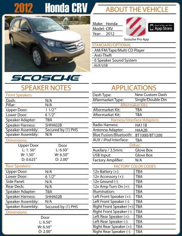 Honda CRV 2012 - Scosche