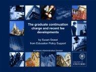 Undergraduate year abroad fees