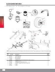 Greensmaster® 500/800/1000/1600/2000/2600 Roller Parts