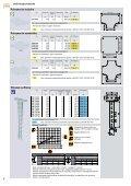 LKS Korytka kablowe - OBO Bettermann - Page 6