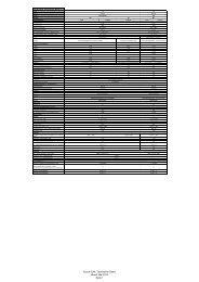 Suzuki SX4: Technische Daten Stand: Mai 2012 ... - Suzuki-presse.de