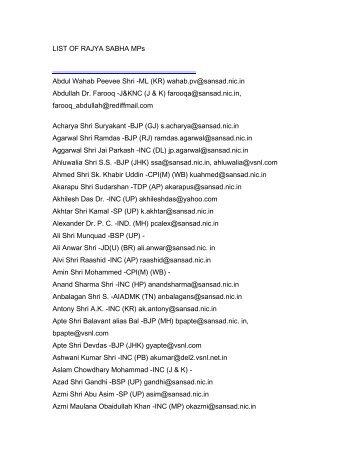 LIST OF RAJYA SABHA MPs - IPC 498A
