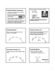 Projectile Motion (Summary) Projectile Motion Vertical Velocity (VV ...