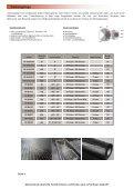 Verstärkungsfasern - HP-Textiles - Seite 4