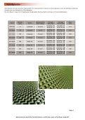 Verstärkungsfasern - HP-Textiles - Seite 7