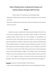 Effect of Residual Stress on Mechanical Properties and Interface ...