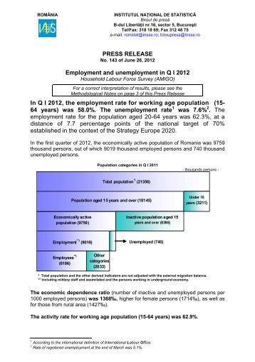 15- 64 year - Institutul National de Statistica