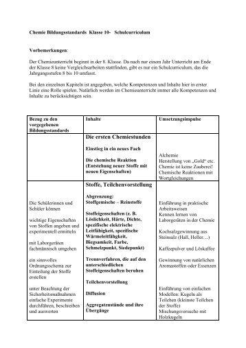Die ersten Chemiestunden Stoffe, Teilchenvorstellung - Stromberg ...