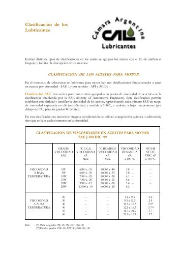 Clasificación de lubricantes