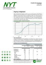 Arbejdskraftundersøgelsen - Danmarks Statistik