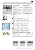 Ledona Einbau-Downlights - RZB - Seite 4