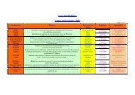 Liste des Diplômés Année universitaire 2009