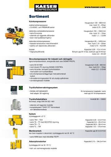 Sortiment - Kaeser Kompressorer AB