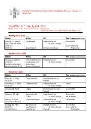 einsätze im 1. halbjahr 2013 - katholische Kirchgemeinde Langenthal