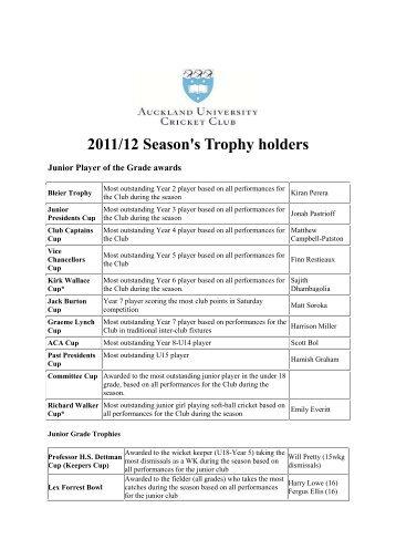 2011/12 Season's Trophy holders - Auckland University Cricket Club