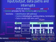 Input/output, data paths and interrupts - IIHE