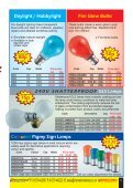 SAVE 30% ENERGY - National Lamps and Components - Page 3