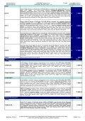 IP kamery TRUEN, ZAVIO a LG - Eurosat CS - Page 3