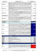 IP kamery TRUEN, ZAVIO a LG - Eurosat CS - Page 5