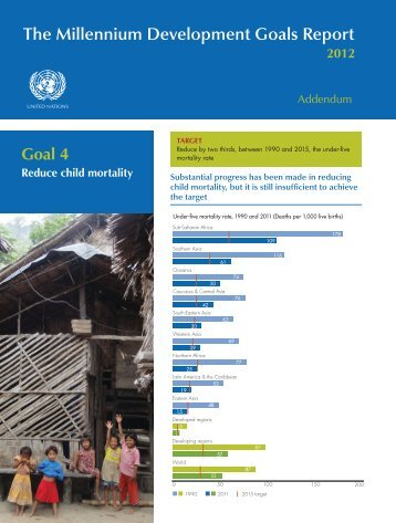 Goal 4 Addendum - Millennium Development Goals Indicators