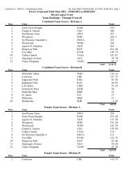 the Elementary Track Results for 2012 - Lakehead Public Schools