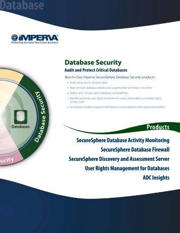 Imperva Database Security - Integrity Solutions