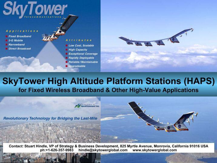high altitude platforms haps technologies market