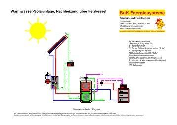 Warmwasser-Solaranlage, Nachheizung über Heizkessel