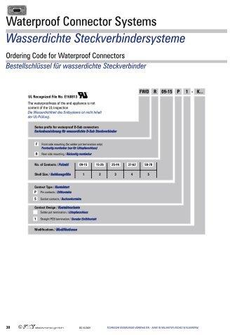 8. FCT: HD D-Sub wasserdicht IP67