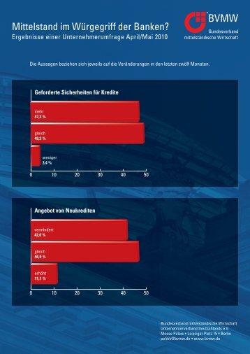 Mittelstand im Würgefriff der Banken? - BVMW